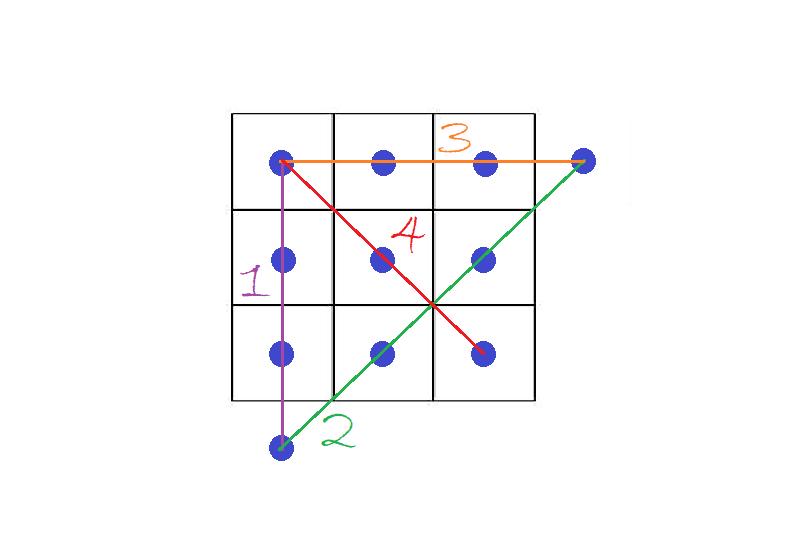 9-blau-punkte-losung