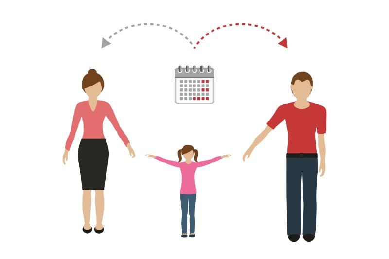 Patchwork-Familie-Zeitmanagement-Konzept-Kinderbetreuung-geschiedene-Eltern