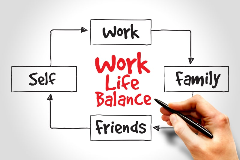 work-life-balance-diagram